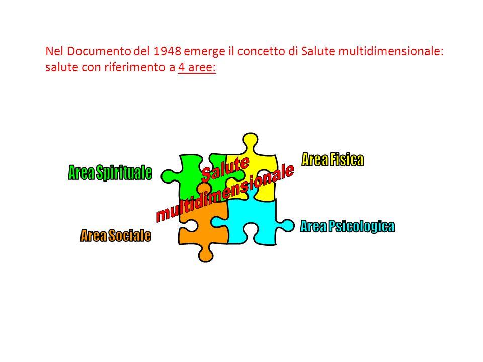 Le 4 aree sono influenzate da:
