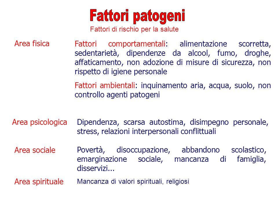 Area fisica Area psicologica Fattori comportamentali: alimentazione scorretta, sedentarietà, dipendenze da alcool, fumo, droghe, affaticamento, non ad