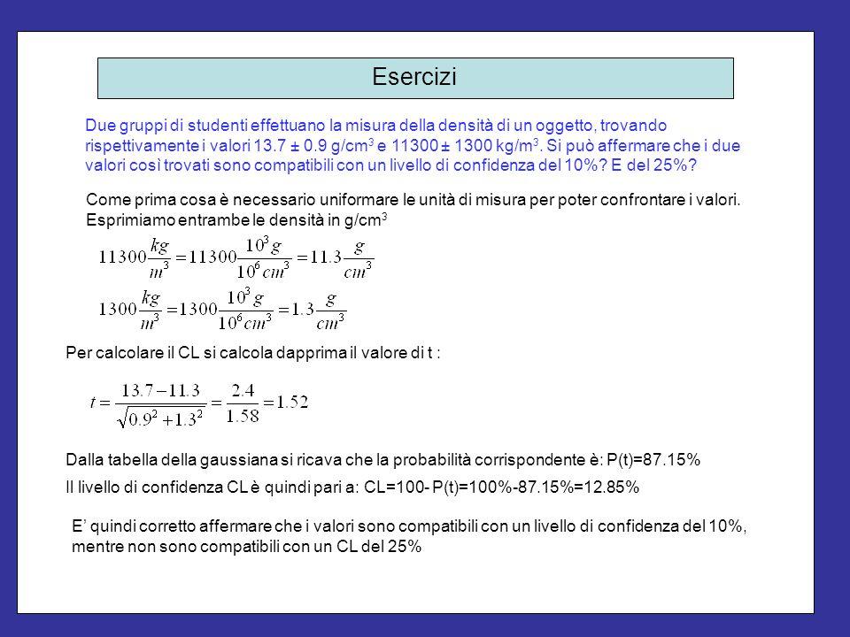 Esercizi Due gruppi di studenti effettuano la misura della densità di un oggetto, trovando rispettivamente i valori 13.7 ± 0.9 g/cm 3 e 11300 ± 1300 k