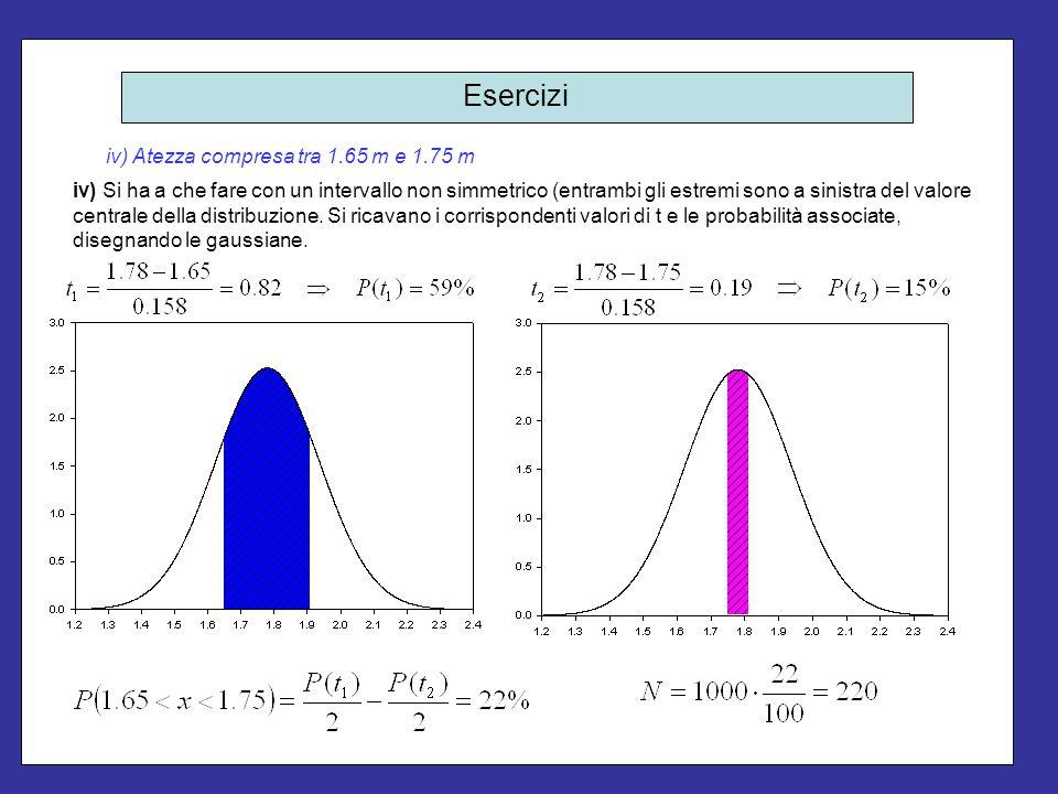 Esercizi iv) Atezza compresa tra 1.65 m e 1.75 m iv) Si ha a che fare con un intervallo non simmetrico (entrambi gli estremi sono a sinistra del valor