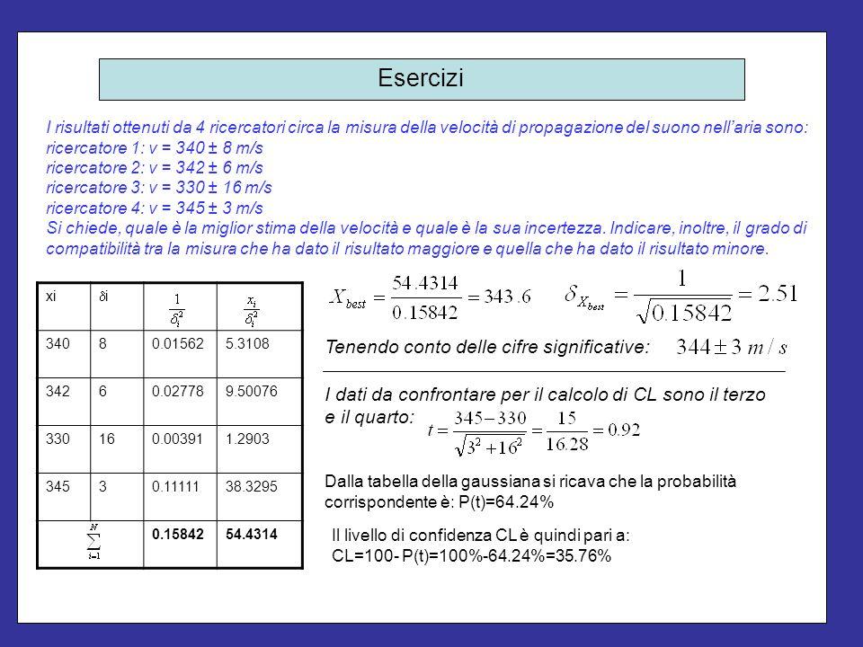 Esercizi I risultati ottenuti da 4 ricercatori circa la misura della velocità di propagazione del suono nell'aria sono: ricercatore 1: v = 340 ± 8 m/s