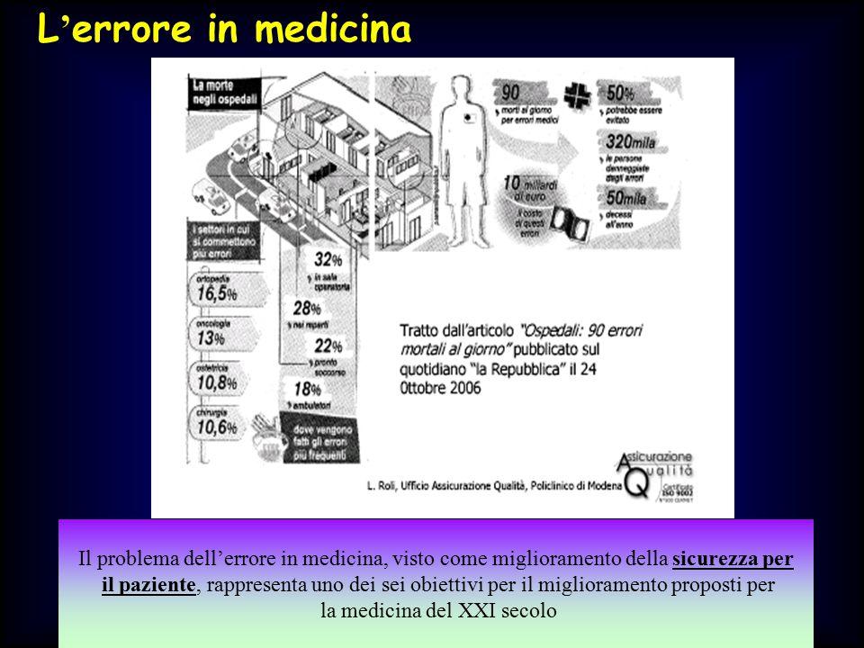 Il problema dell'errore in medicina, visto come miglioramento della sicurezza per il paziente, rappresenta uno dei sei obiettivi per il miglioramento