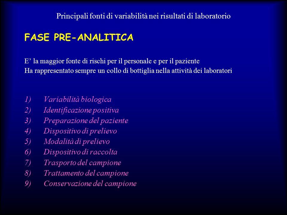 Principali fonti di variabilità nei risultati di laboratorio FASE PRE-ANALITICA E' la maggior fonte di rischi per il personale e per il paziente Ha ra