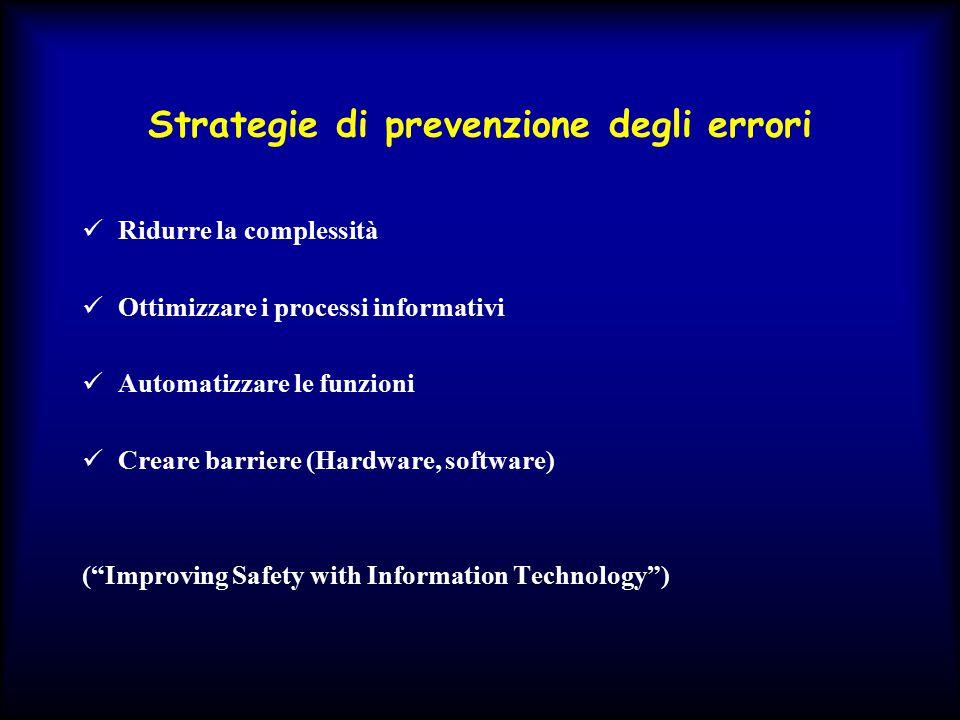 Strategie di prevenzione degli errori Ridurre la complessità Ottimizzare i processi informativi Automatizzare le funzioni Creare barriere (Hardware, s