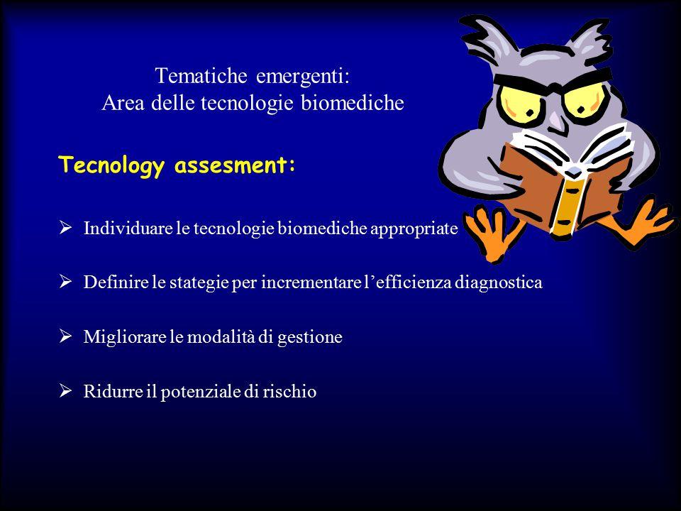 Tematiche emergenti: Area delle tecnologie biomediche Tecnology assesment:  Individuare le tecnologie biomediche appropriate  Definire le stategie p