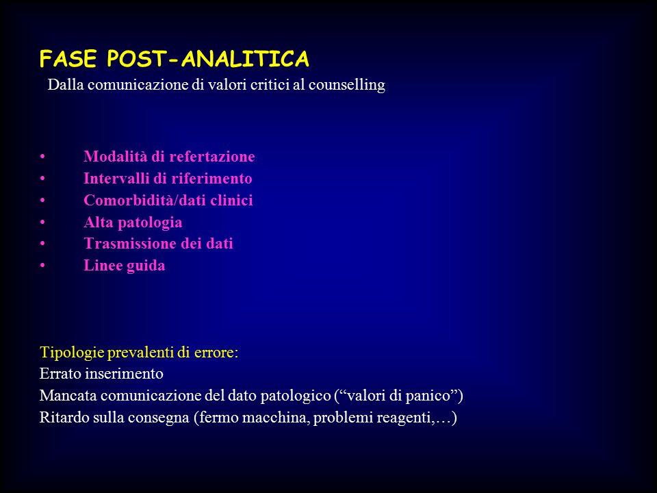 FASE POST-ANALITICA Dalla comunicazione di valori critici al counselling Modalità di refertazione Intervalli di riferimento Comorbidità/dati clinici A