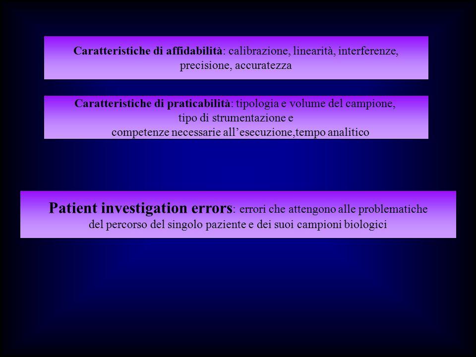 Caratteristiche di praticabilità: tipologia e volume del campione, tipo di strumentazione e competenze necessarie all'esecuzione,tempo analitico Carat