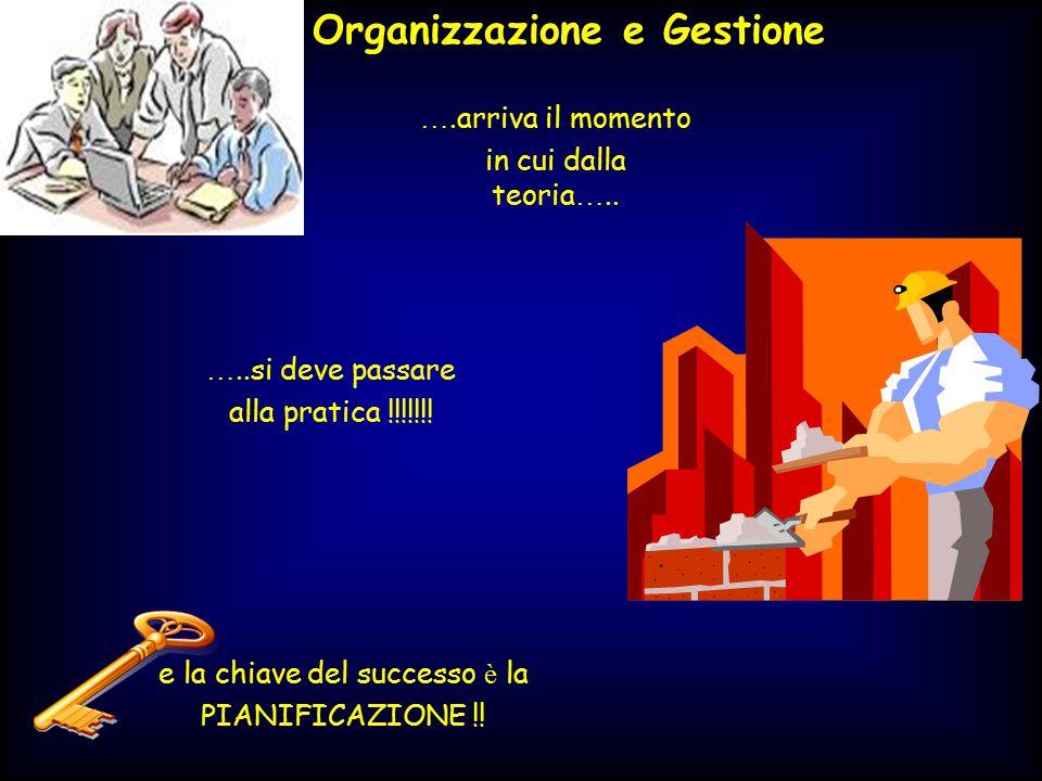 Organizzazione e Gestione ….arriva il momento in cui dalla teoria ….. …..si deve passare alla pratica !!!!!!! e la chiave del successo è la PIANIFICAZ
