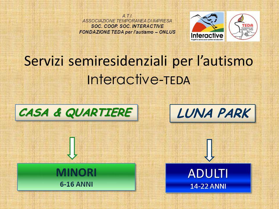 Servizi semiresidenziali per l'autismo I nteractive - TEDA CASA & QUARTIERE MINORI 6-16 ANNI MINORI 6-16 ANNIADULTI 14-22 ANNIADULTI A.T.I.
