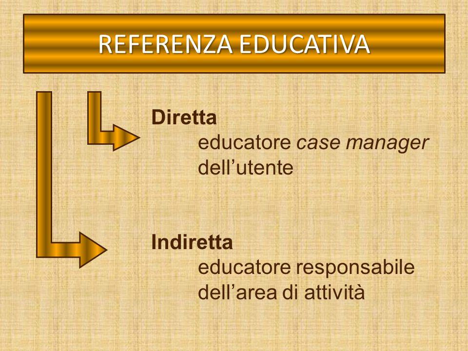 REFERENZA EDUCATIVA Diretta educatore case manager dell'utente Indiretta educatore responsabile dell'area di attività