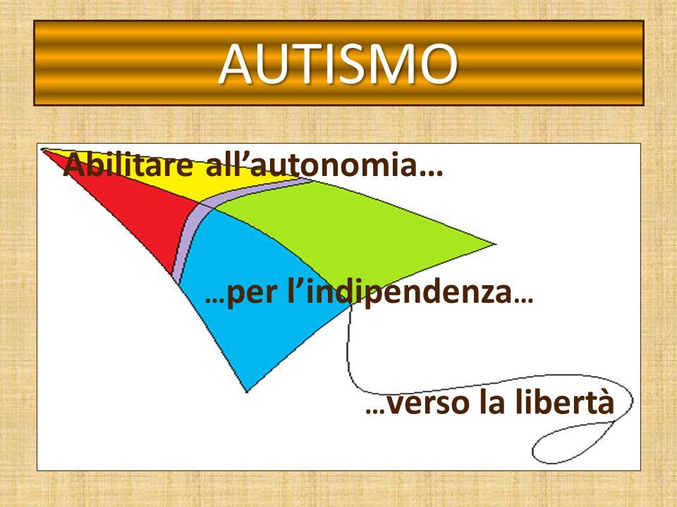 Abilitare all'autonomia… AUTISMO … per l'indipendenza … … verso la libertà