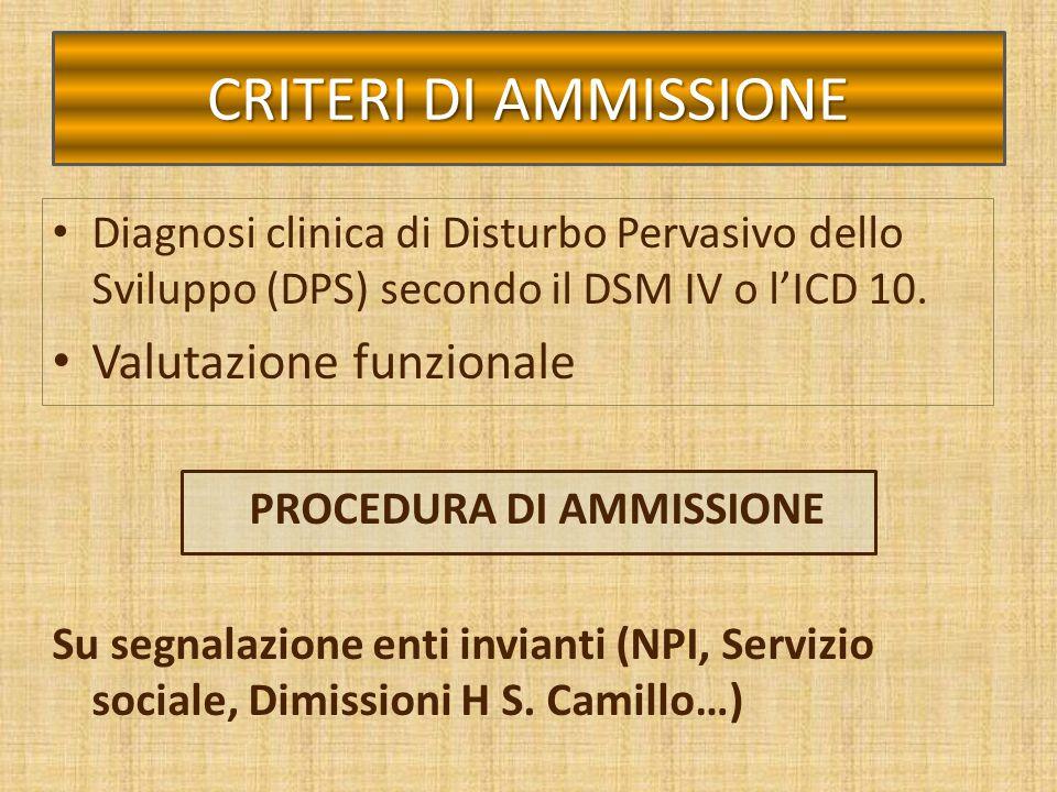 CRITERI DI AMMISSIONE Diagnosi clinica di Disturbo Pervasivo dello Sviluppo (DPS) secondo il DSM IV o l'ICD 10.