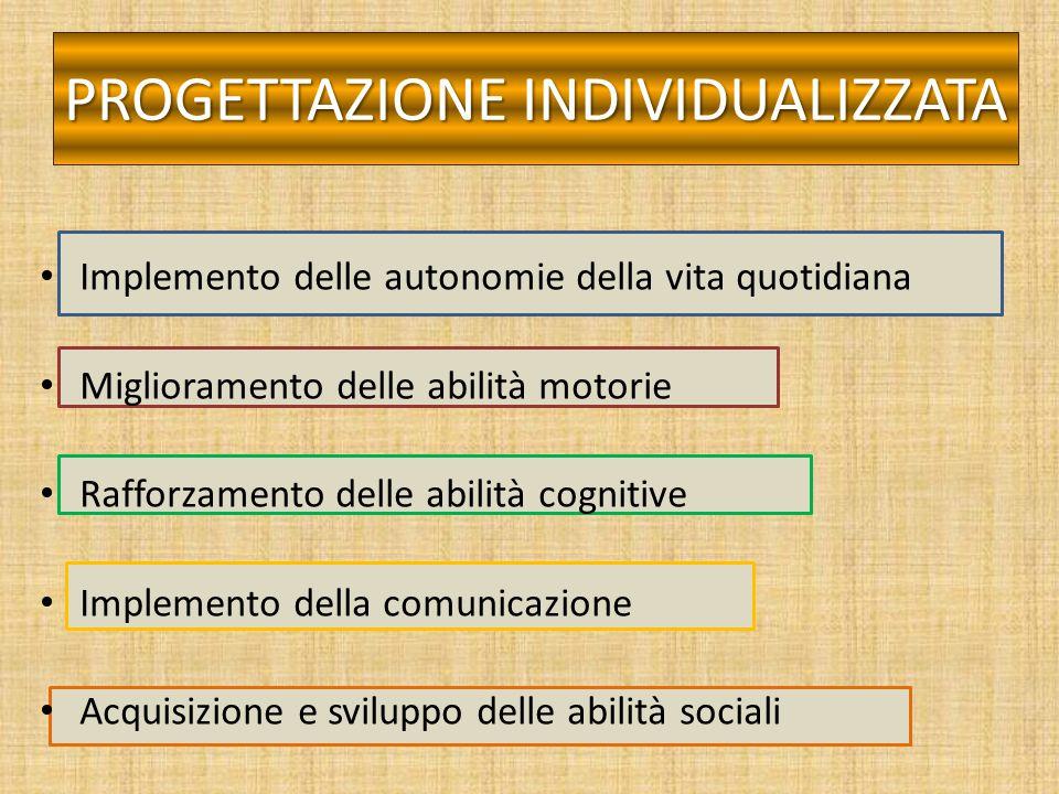 Implemento delle autonomie della vita quotidiana Miglioramento delle abilità motorie Rafforzamento delle abilità cognitive Implemento della comunicazione Acquisizione e sviluppo delle abilità sociali PROGETTAZIONE INDIVIDUALIZZATA
