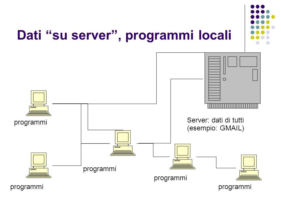 Dati su server , programmi locali programmi Server: dati di tutti (esempio: GMAIL)