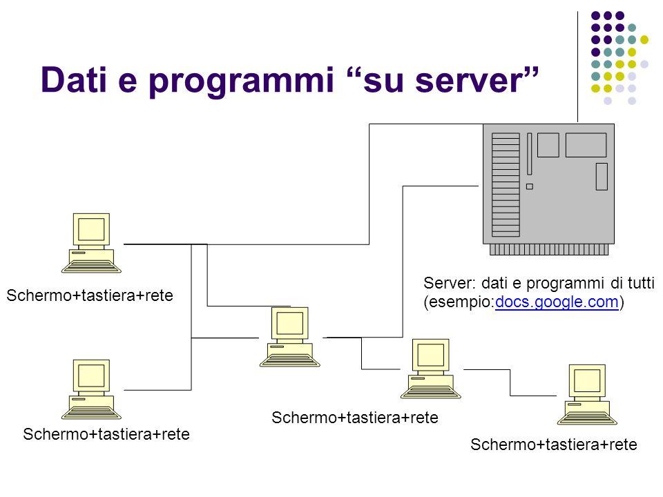 """Dati e programmi """"su server"""" Schermo+tastiera+rete Server: dati e programmi di tutti (esempio:docs.google.com)docs.google.com Schermo+tastiera+rete"""
