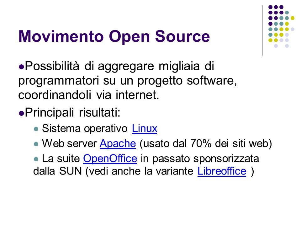 Movimento Open Source Possibilità di aggregare migliaia di programmatori su un progetto software, coordinandoli via internet. Principali risultati: Si