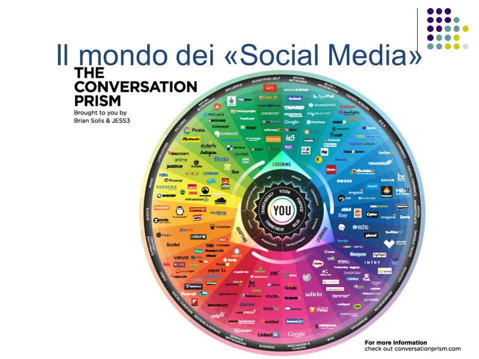 Il mondo dei «Social Media»