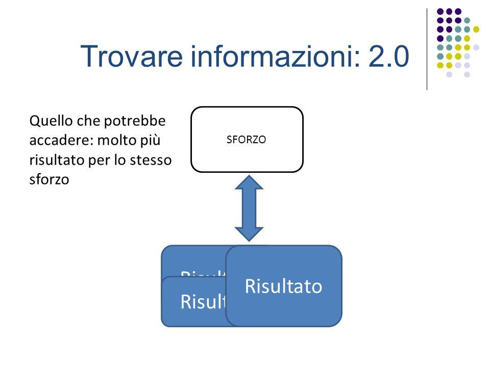 Trovare informazioni: 2.0 Risultato SFORZO Risultato Quello che potrebbe accadere: molto più risultato per lo stesso sforzo