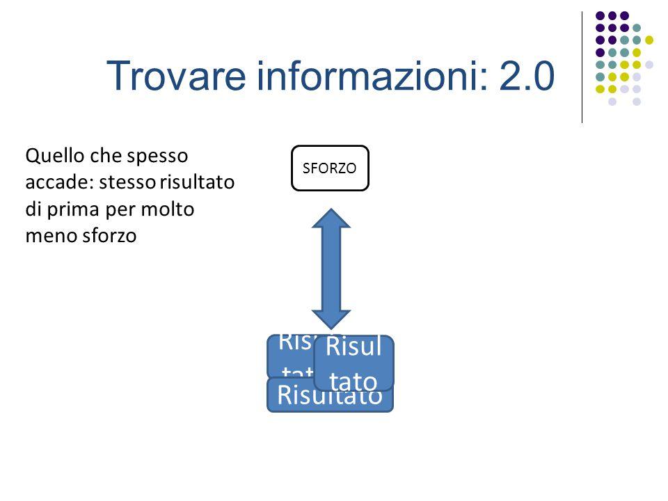 Trovare informazioni: 2.0 Risul tato SFORZO Risultato Quello che spesso accade: stesso risultato di prima per molto meno sforzo