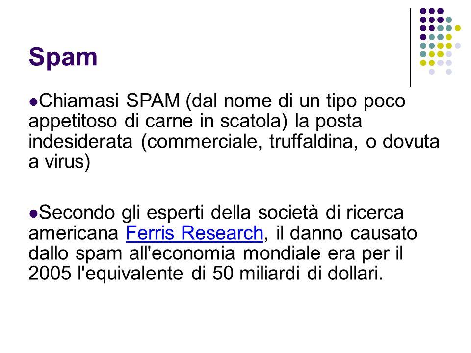 Spam Chiamasi SPAM (dal nome di un tipo poco appetitoso di carne in scatola) la posta indesiderata (commerciale, truffaldina, o dovuta a virus) Second