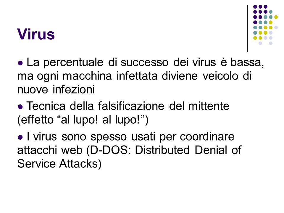 Virus La percentuale di successo dei virus è bassa, ma ogni macchina infettata diviene veicolo di nuove infezioni Tecnica della falsificazione del mit