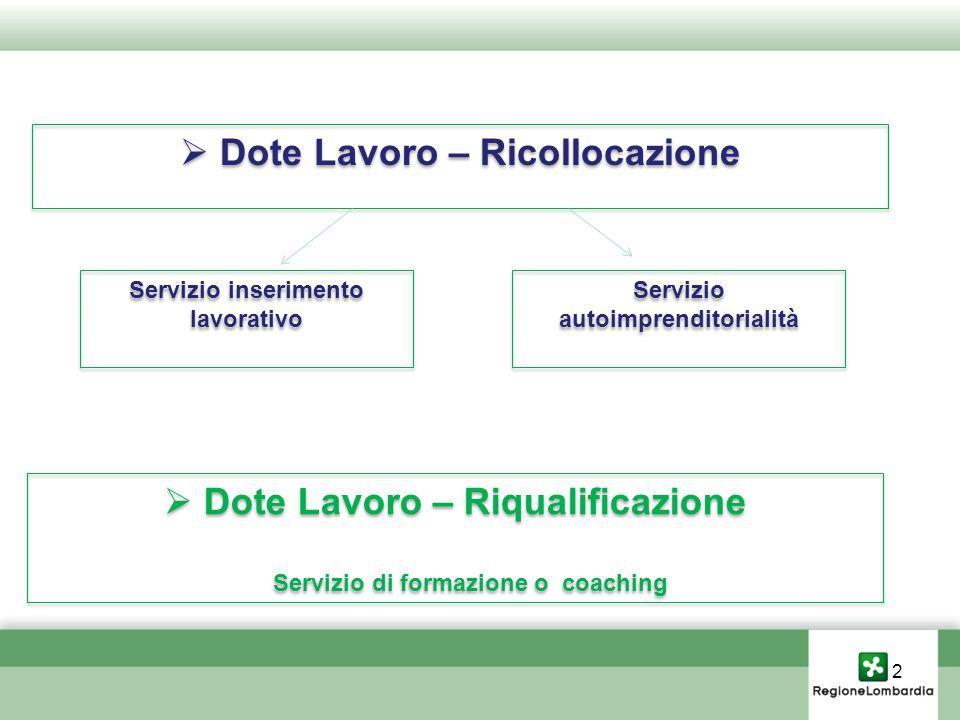 2  Dote Lavoro – Ricollocazione  Dote Lavoro – Riqualificazione Servizio di formazione o coaching Servizio inserimento lavorativo Servizio autoimprenditorialità