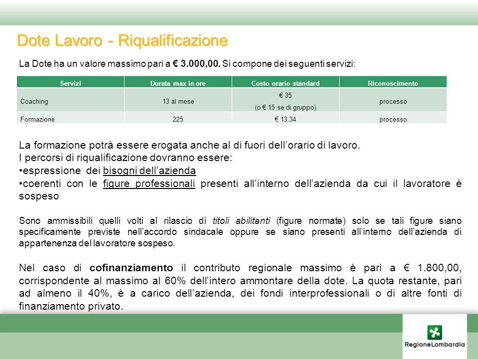 Dote Lavoro - Riqualificazione La Dote ha un valore massimo pari a € 3.000,00.