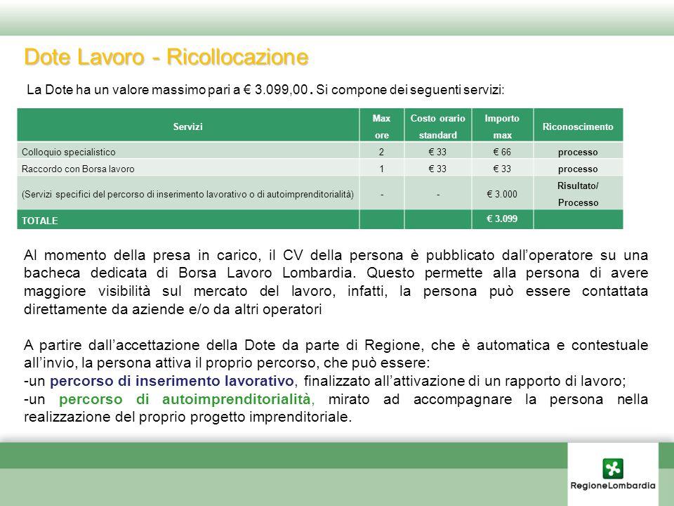 Dote Lavoro - Ricollocazione La Dote ha un valore massimo pari a € 3.099,00.