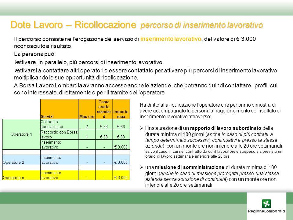 Dote Lavoro – Ricollocazione percorso di inserimento lavorativo Il percorso consiste nell'erogazione del servizio di inserimento lavorativo, del valore di € 3.000 riconosciuto a risultato.