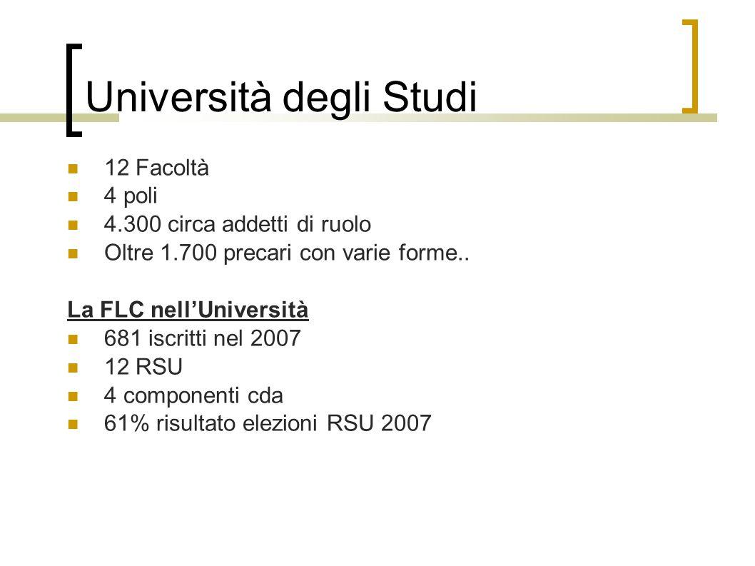 Università degli Studi 12 Facoltà 4 poli 4.300 circa addetti di ruolo Oltre 1.700 precari con varie forme..