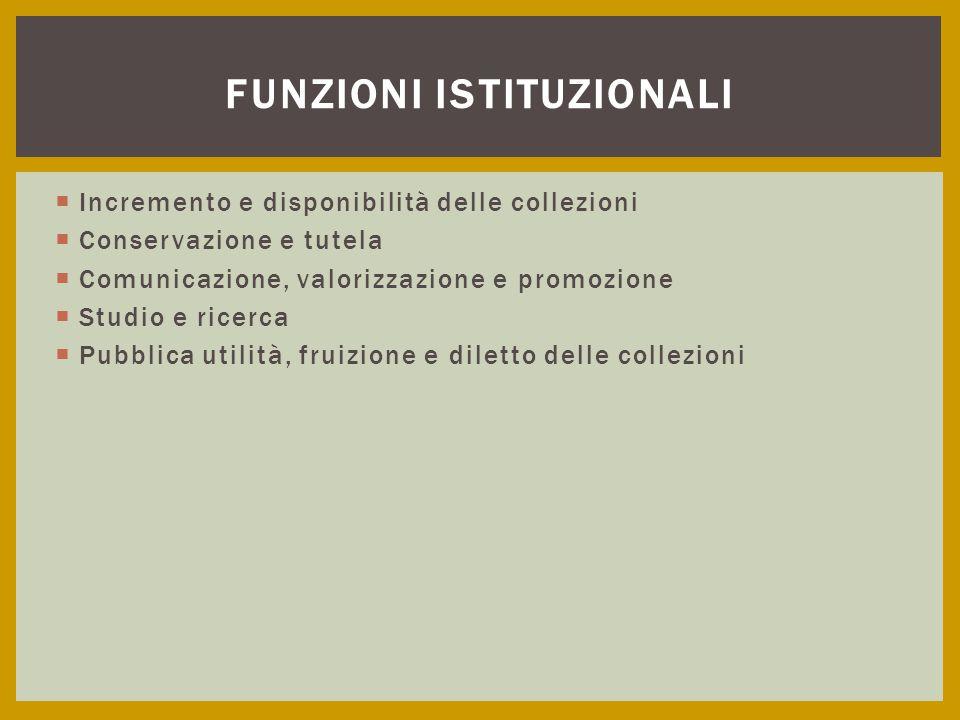  Incremento e disponibilità delle collezioni  Conservazione e tutela  Comunicazione, valorizzazione e promozione  Studio e ricerca  Pubblica util