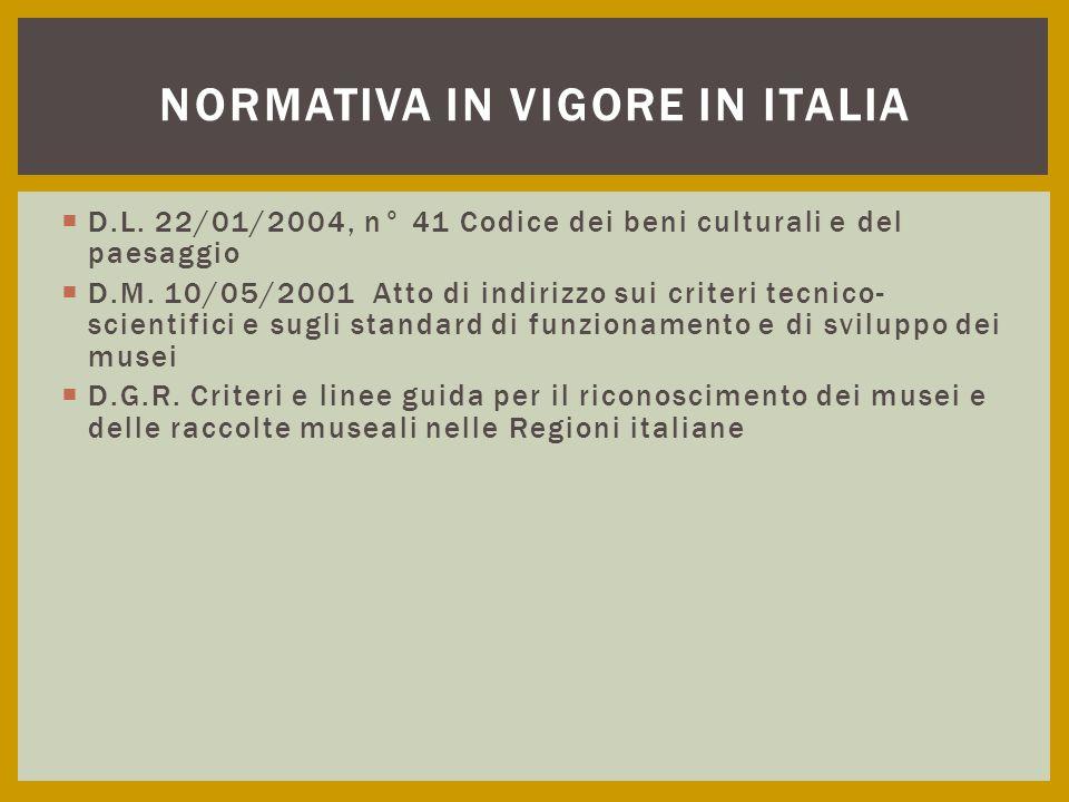  D.L. 22/01/2004, n° 41 Codice dei beni culturali e del paesaggio  D.M. 10/05/2001 Atto di indirizzo sui criteri tecnico- scientifici e sugli standa