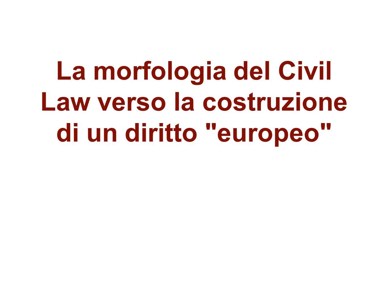 La morfologia del Civil Law verso la costruzione di un diritto europeo
