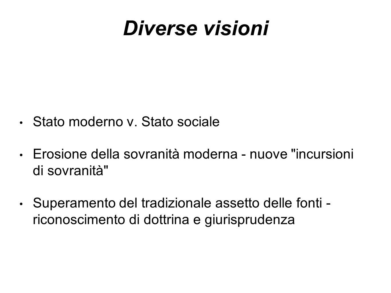 Diverse visioni Stato moderno v.