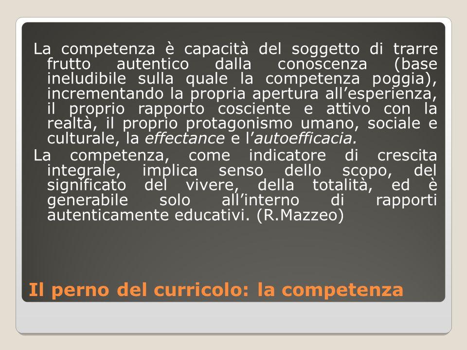 Il perno del curricolo: la competenza La competenza è capacità del soggetto di trarre frutto autentico dalla conoscenza (base ineludibile sulla quale