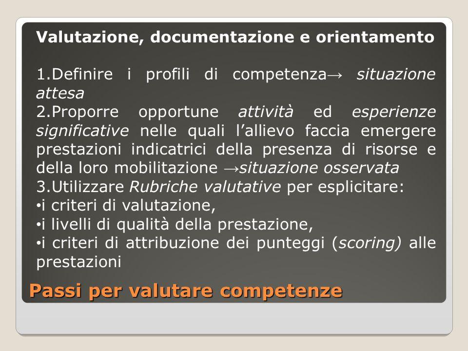 Passi per valutare competenze Valutazione, documentazione e orientamento 1.Definire i profili di competenza → situazione attesa 2.Proporre opportune a
