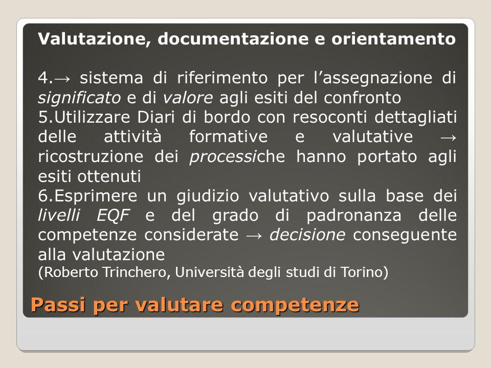 Passi per valutare competenze Valutazione, documentazione e orientamento 4. → sistema di riferimento per l'assegnazione di significato e di valore agl