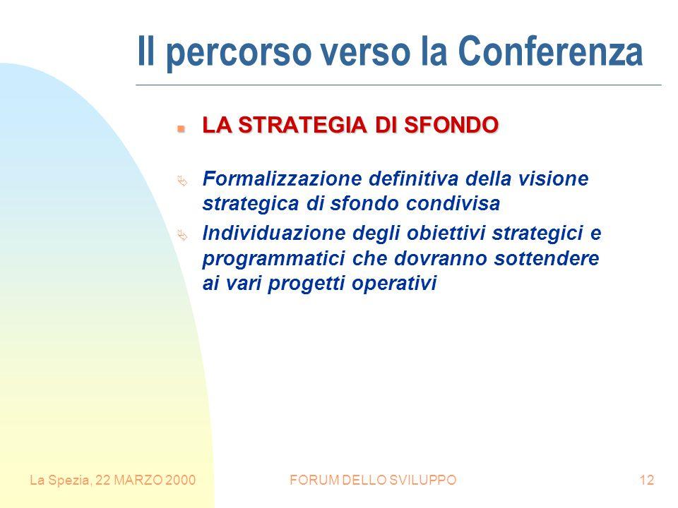 La Spezia, 22 MARZO 2000FORUM DELLO SVILUPPO12 n LA STRATEGIA DI SFONDO  Formalizzazione definitiva della visione strategica di sfondo condivisa  In
