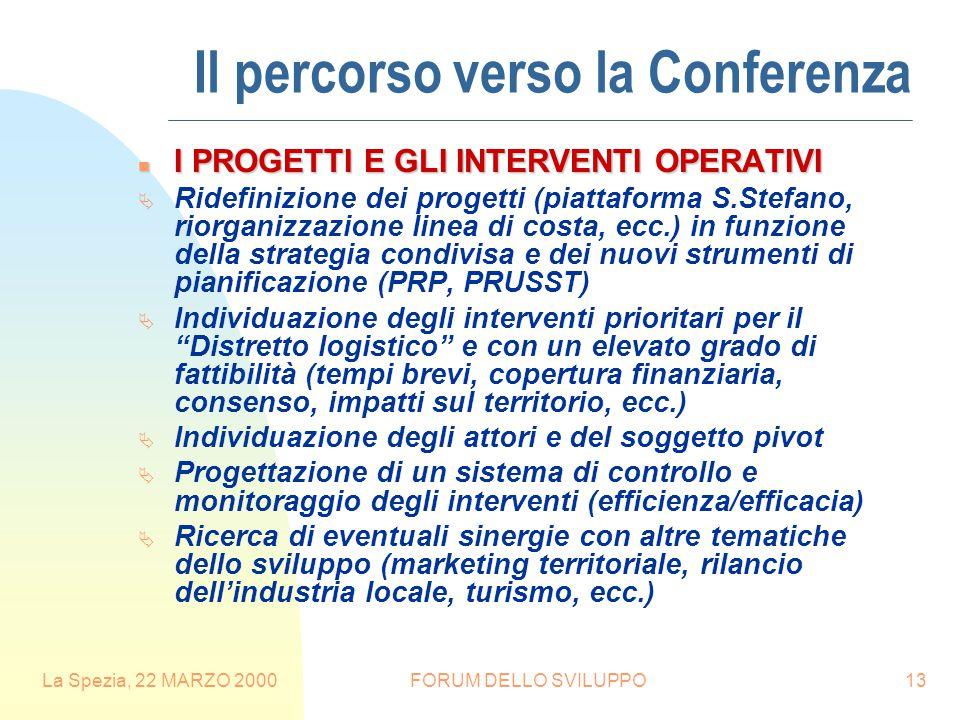 La Spezia, 22 MARZO 2000FORUM DELLO SVILUPPO13 n I PROGETTI E GLI INTERVENTI OPERATIVI  Ridefinizione dei progetti (piattaforma S.Stefano, riorganizz