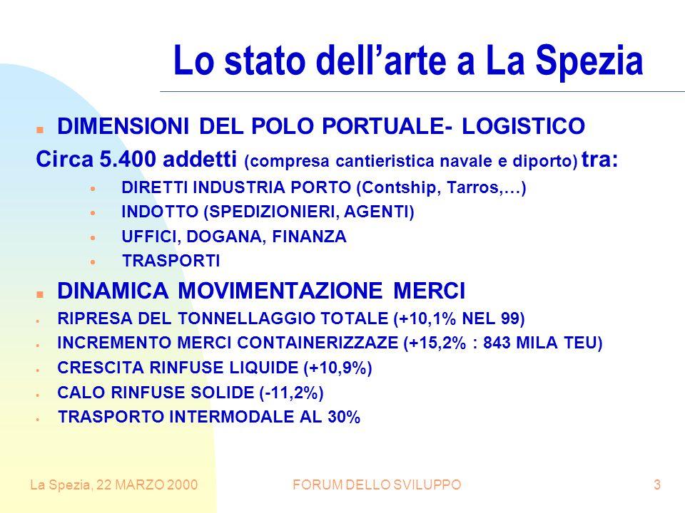 La Spezia, 22 MARZO 2000FORUM DELLO SVILUPPO3 Lo stato dell'arte a La Spezia n DIMENSIONI DEL POLO PORTUALE- LOGISTICO Circa 5.400 addetti (compresa cantieristica navale e diporto) tra:  DIRETTI INDUSTRIA PORTO (Contship, Tarros,…)  INDOTTO (SPEDIZIONIERI, AGENTI)  UFFICI, DOGANA, FINANZA  TRASPORTI n DINAMICA MOVIMENTAZIONE MERCI  RIPRESA DEL TONNELLAGGIO TOTALE (+10,1% NEL 99)  INCREMENTO MERCI CONTAINERIZZAZE (+15,2% : 843 MILA TEU)  CRESCITA RINFUSE LIQUIDE (+10,9%)  CALO RINFUSE SOLIDE (-11,2%)  TRASPORTO INTERMODALE AL 30%