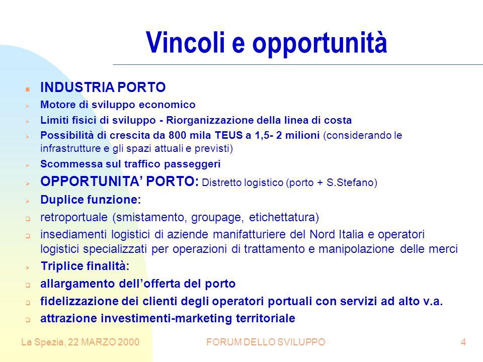 La Spezia, 22 MARZO 2000FORUM DELLO SVILUPPO4 Vincoli e opportunità n INDUSTRIA PORTO  Motore di sviluppo economico  Limiti fisici di sviluppo - Rio