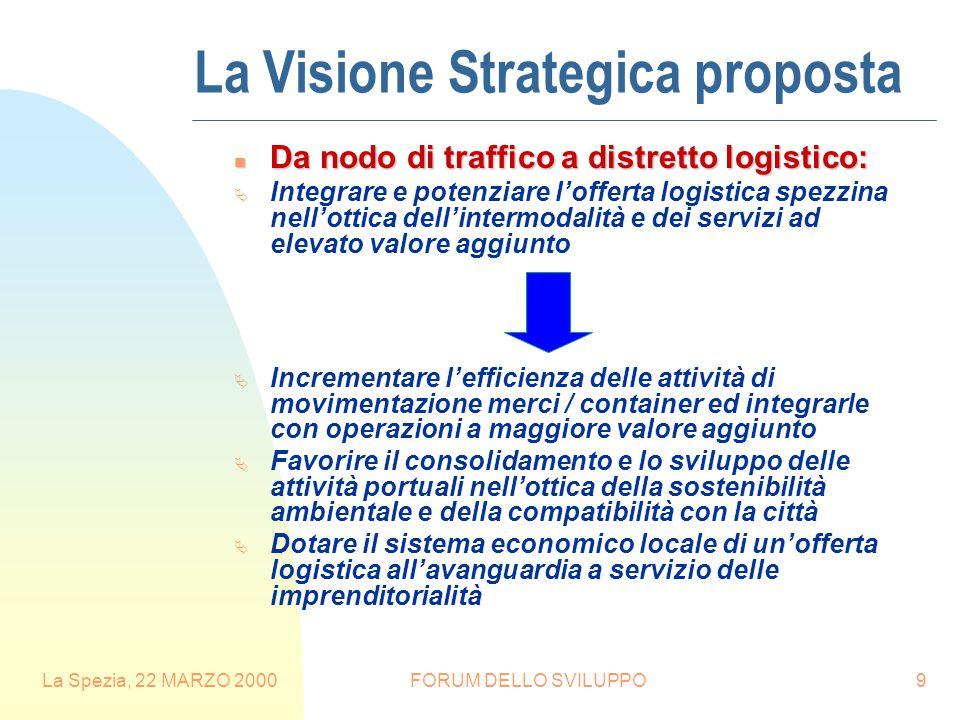 La Spezia, 22 MARZO 2000FORUM DELLO SVILUPPO9 La Visione Strategica proposta n Da nodo di traffico a distretto logistico:  Integrare e potenziare l'o