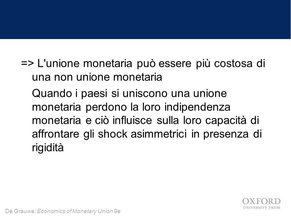 De Grauwe: Economics of Monetary Union 9e => L'unione monetaria può essere più costosa di una non unione monetaria Quando i paesi si uniscono una unio