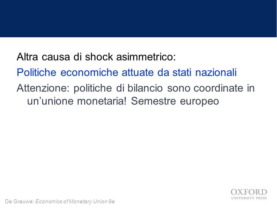 De Grauwe: Economics of Monetary Union 9e Altra causa di shock asimmetrico: Politiche economiche attuate da stati nazionali Attenzione: politiche di b