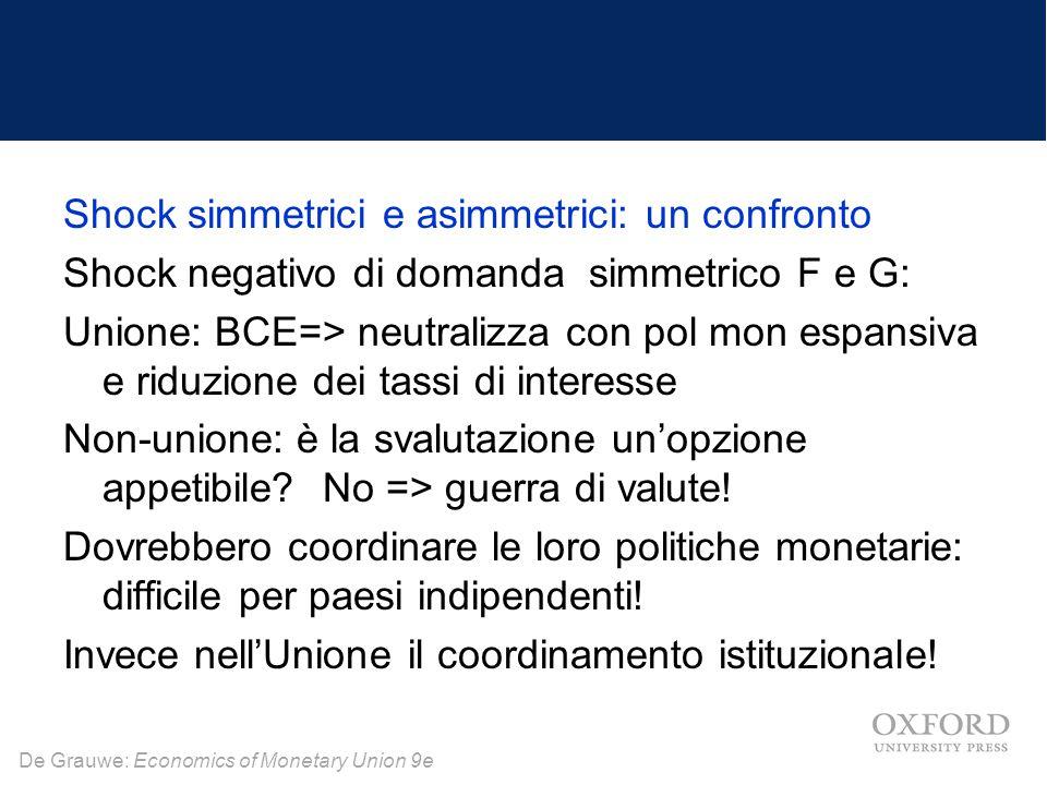 De Grauwe: Economics of Monetary Union 9e Shock simmetrici e asimmetrici: un confronto Shock negativo di domanda simmetrico F e G: Unione: BCE=> neutr
