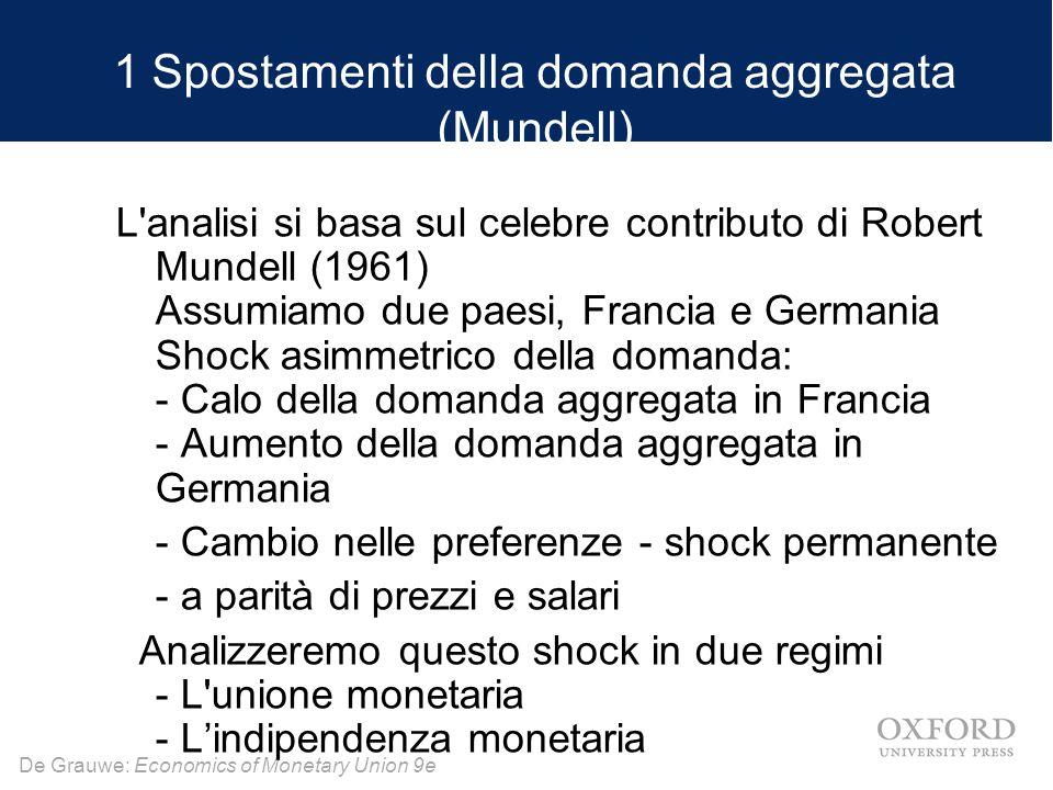De Grauwe: Economics of Monetary Union 9e 1 Spostamenti della domanda aggregata (Mundell) L'analisi si basa sul celebre contributo di Robert Mundell (