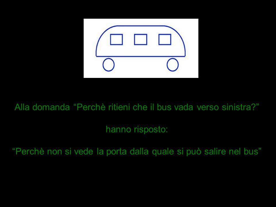 Alla domanda Perchè ritieni che il bus vada verso sinistra? hanno risposto: Perchè non si vede la porta dalla quale si può salire nel bus