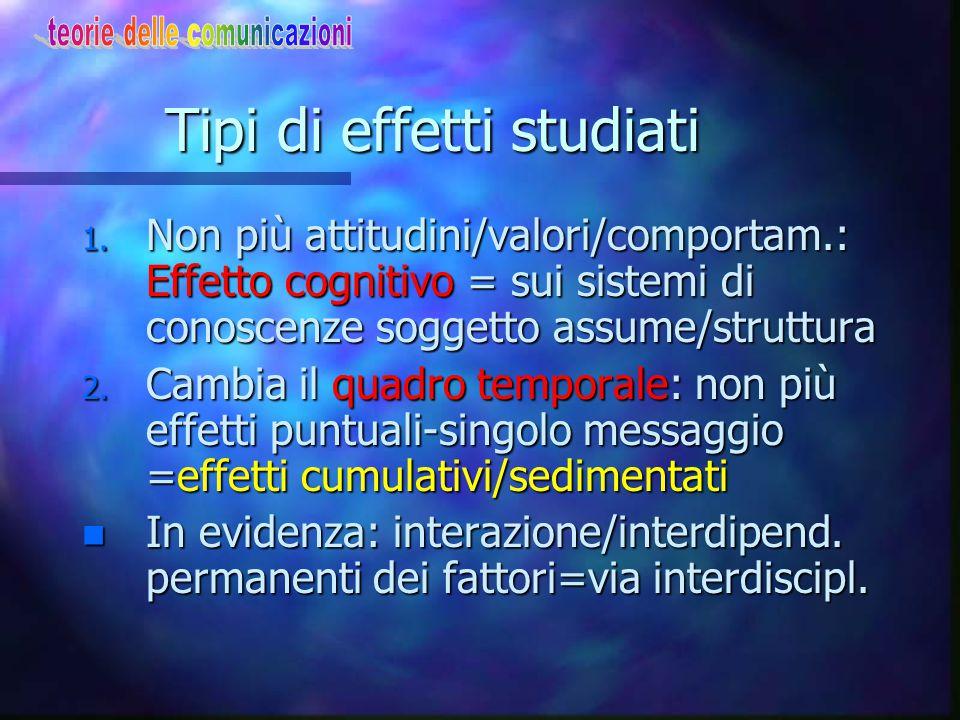 Nuovo paradigma sugli effetti n Differenze vecchio/nuovo paradigma: 1.
