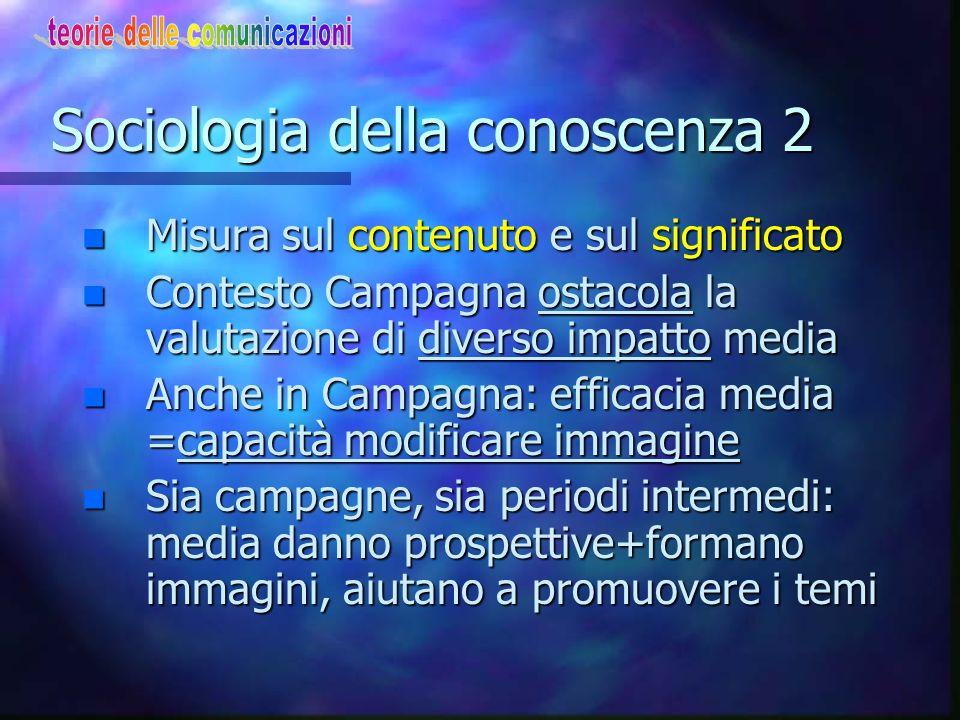 Sociologia della conoscenza n Rilievo/ruolo processi simbolici/comun. come presupposti della sociabilità =tematica effetti si identifica con la prospe