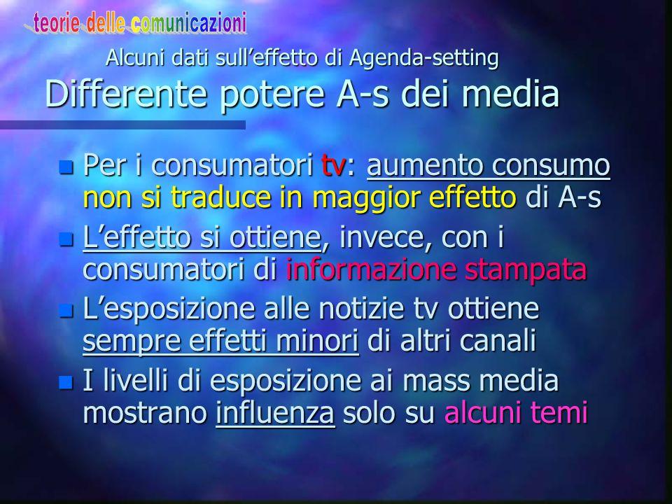 L'ipotesi dell'Agenda-setting La dipendenza cognitiva n A-s evidenzia divario fra quantità info apprese dai media ed esperienze dirette n Impatto dire